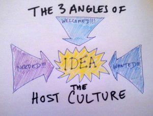 hostcultureviewpoint